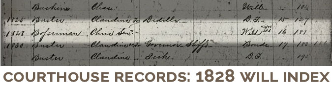 Courthouse Records: Will Index Books