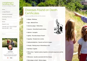 List of Causes of Death on Death Certificates